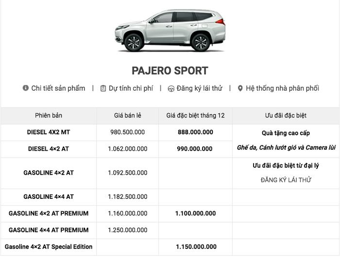 Bảng giá xe Mitsubishi mới nhất tháng 1/2020: Mitsubishi Outlander giảm 91 triệu đồng - Ảnh 6