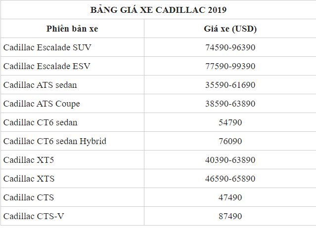 Bảng giá xe Cadillac mới nhất tháng 2/2020: Cadillac XTS giá hơn 46.000 USD - Ảnh 2