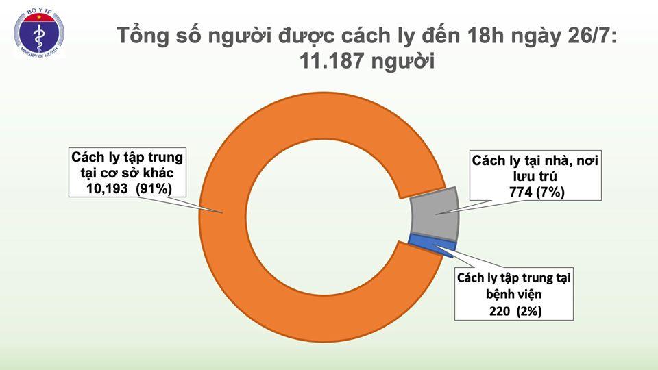 Phát hiện thêm 2 ca mắc COVID-19 tại Đà Nẵng và Quảng Ngãi, Việt Nam có 420 ca bệnh - Ảnh 3