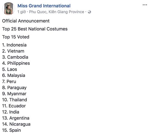 """Chuyện hy hữu: BTC """"Miss Grand International"""" công bố nhầm Top 1 bình chọn Trang phục dân tộc giữa Việt Nam và Indonesia - Ảnh 2"""