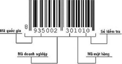 Bỏ túi mẹo nhận biết hàng Trung Quốc, Mỹ hay Nhật Bản chỉ dựa vào mã vạch - Ảnh 2