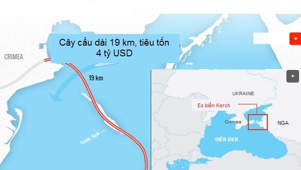 Nga khánh thành cây cầu dài nhất châu Âu  - Ảnh 1
