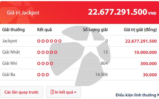 Kết quả xổ số Vietlott hôm nay 24/5/2019: Đi tìm chủ nhân Jackpot hơn 22 tỷ đồng - Ảnh 2