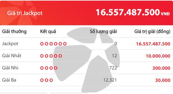 Kết quả xổ số Vietlott hôm nay 21/6/2019: Jackpot hơn 16 tỷ đồng sẽ về tay ai? - Ảnh 2