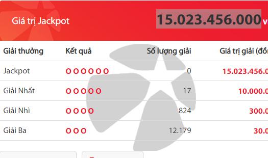 Kết quả xổ số Vietlott hôm nay 19/7/2019: Truy tìm chủ nhân Jackpot hơn 15 tỷ đồng - Ảnh 2