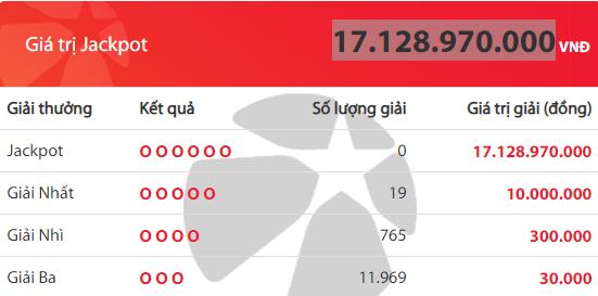Kết quả xổ số Vietlott hôm nay 24/7/2019: Truy tìm chủ nhân Jackpot hơn 17 tỷ đồng - Ảnh 2