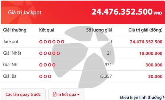 Kết quả xổ số Vietlott hôm nay 5/7/2019: Truy tìm chủ nhân giải Jackpot hơn 24 tỷ đồng   - Ảnh 2