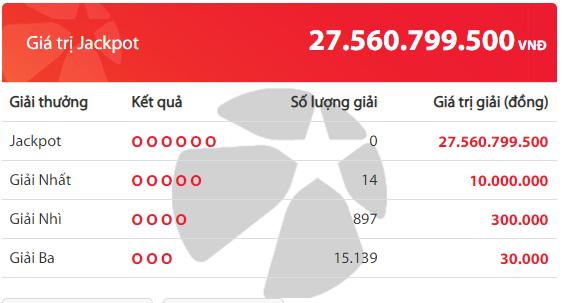 Kết quả xổ số Vietlott hôm nay 10/7/2019: Truy tìm chủ nhân Jackpot hơn 27 tỷ đồng - Ảnh 2