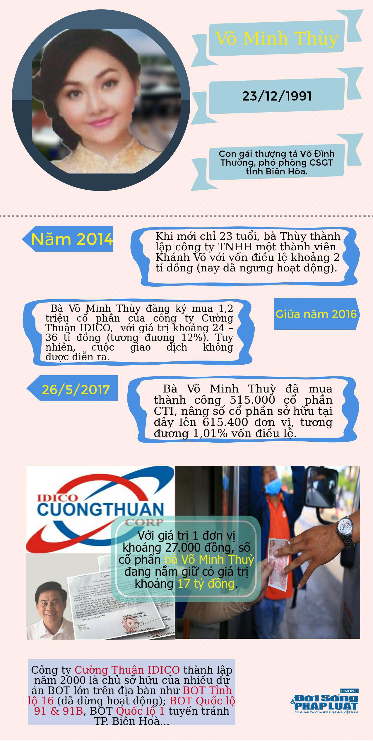 Con gái thượng tá Võ Đình Thường nắm giữ bao nhiêu cổ phần của công ty sở hữu trạm BOT Biên Hòa? - Ảnh 1