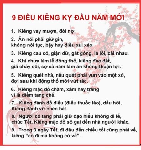 Những phong tục đặc sắc trong Tết cổ truyền Việt Nam - Ảnh 20