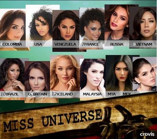 Nguyễn Thị Loan lọt vào top 9 gương mặt nổi bật nhất ở Miss Universe 2017 - Ảnh 1