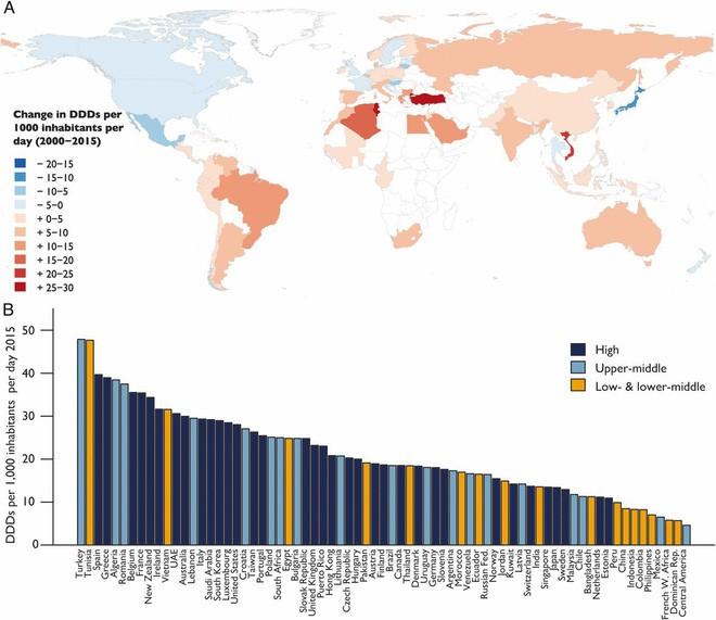 Việt Nam xếp thứ 3 thế giới về gia tăng sử dụng thuốc kháng sinh  - Ảnh 1