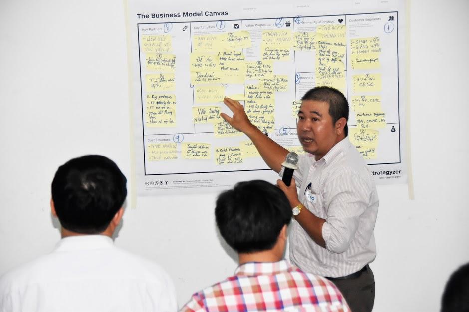 HUFI kết hợp với Sở giáo dục đào tạo giáo viên sáng tạo, khởi nghiệp - Ảnh 3