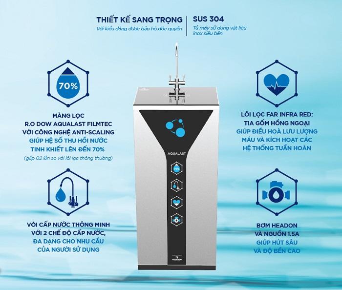 Máy lọc nước R.O Tân Á Đại Thành được người tiêu dùng yêu thích - Ảnh 2