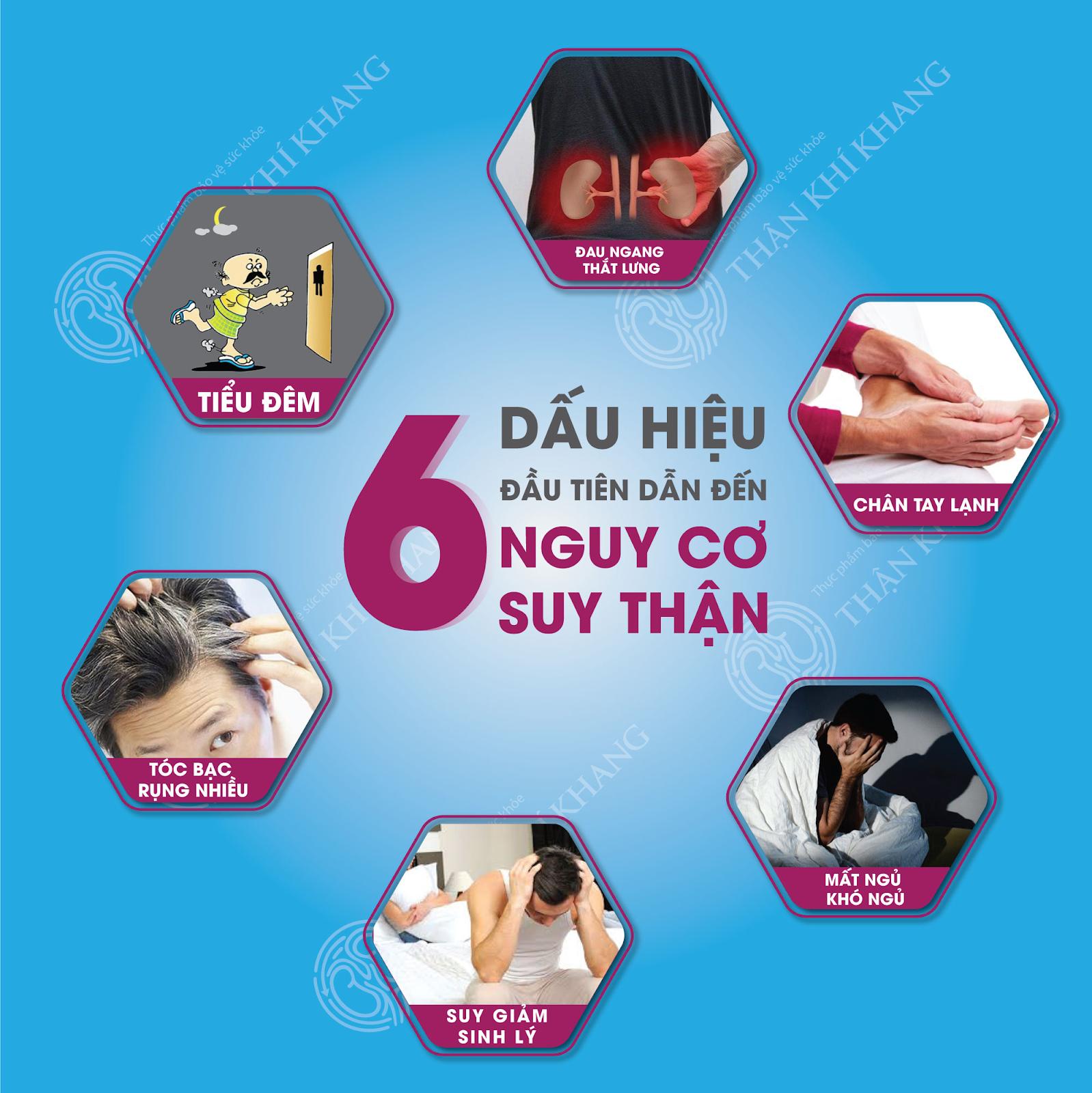 Tất tần tật về bệnh thận không thể bỏ qua, người tiểu đêm, suy giảm chức năng thận cần đọc ngay bài này!  - Ảnh 4