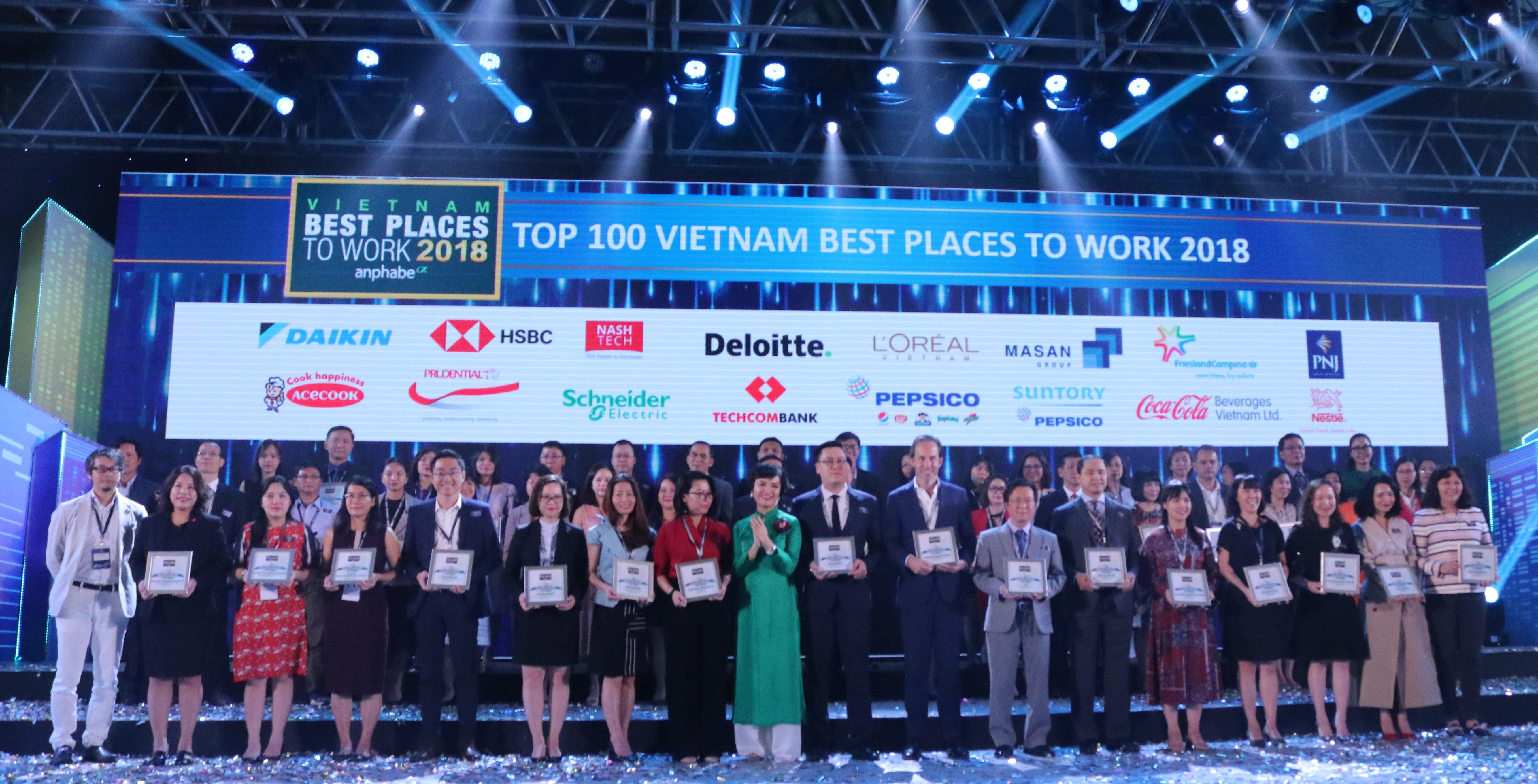 Techcombank liên tiếp giữ vững Top 2 nơi làm việc tốt nhất ngành ngân hàng trong 3 năm liền  - Ảnh 2