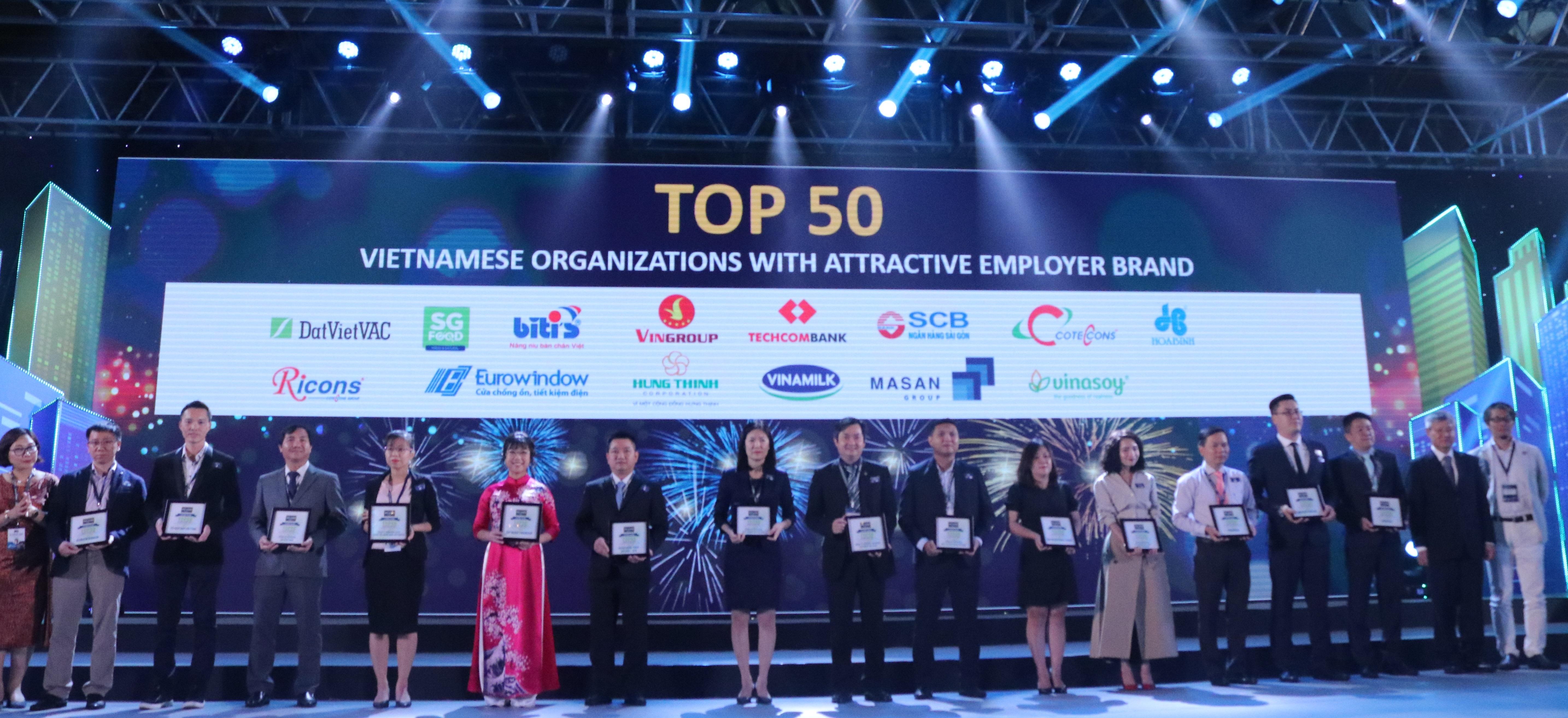 Techcombank liên tiếp giữ vững Top 2 nơi làm việc tốt nhất ngành ngân hàng trong 3 năm liền  - Ảnh 3