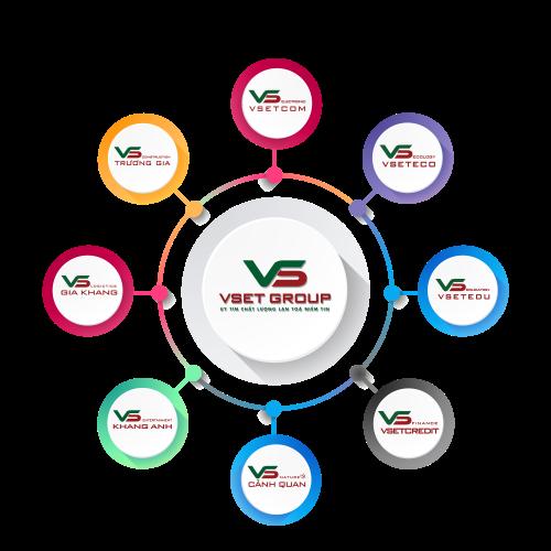 Chủ tịch Tập đoàn Vsetgroup nhận danh hiệu doanh nhân tiêu biểu  - Ảnh 2