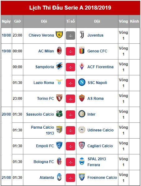Lịch thi đấu bóng đá ngoại hạng Anh, Serie A, La Liga ngày 18/8 - Ảnh 3