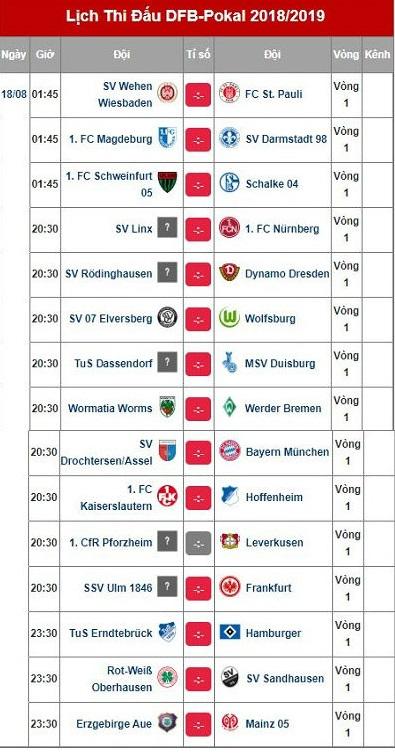 Lịch thi đấu bóng đá ngoại hạng Anh, Serie A, La Liga ngày 18/8 - Ảnh 5