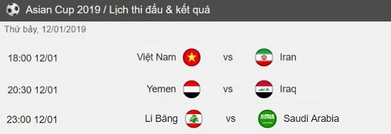 Lịch thi đấu Asian Cup 2019 ngày 12/1/2019: Tuyển Việt Nam quyết chiến Iran - Ảnh 1