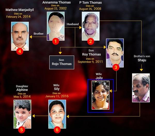 Vụ án rúng động: 14 năm, con dâu lần lượt giết chết 6 người trong gia đình nhà chồng - Ảnh 2
