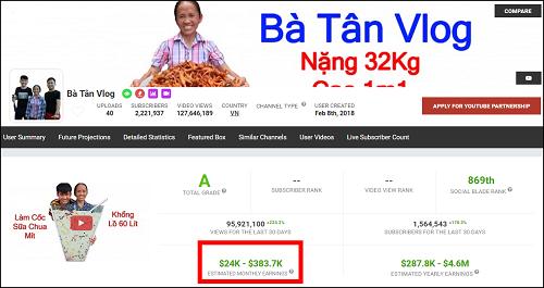 Hé lộ mức thu nhập thực sự của bà Tân Vlog - Ảnh 1