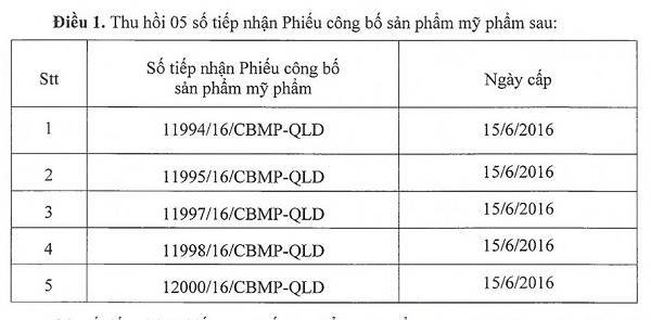 Thu hồi số tiếp nhận Phiếu công bố sản phẩm mỹ phẩm của công ty Medisol - Ảnh 1
