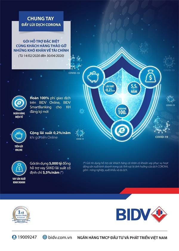BIDV mở gói tín dụng 5.000 tỷ đồng cho khách hàng cá nhân bị ảnh hưởng bởi Covid-19 - Ảnh 1