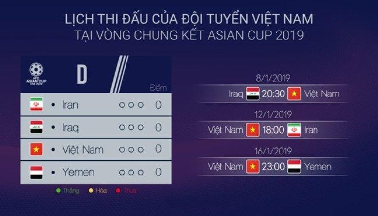 Báo Tây Á bất ngờ dự đoán về Quang Hải trước thềm Asian Cup 2019 - Ảnh 2