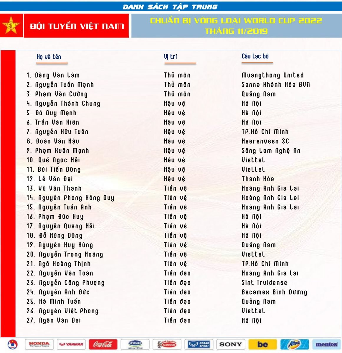 """Tin tức thể thao mới nóng nhất ngày 25/10/2019: Báo Thái """"gây nhiễu"""" trước trận đối đầu với Việt Nam? - Ảnh 3"""
