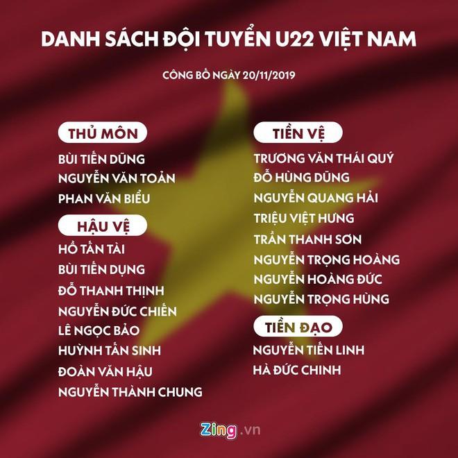 Ai là người đeo băng đội trưởng U22 Việt Nam dự Sea Games 30 - Ảnh 2