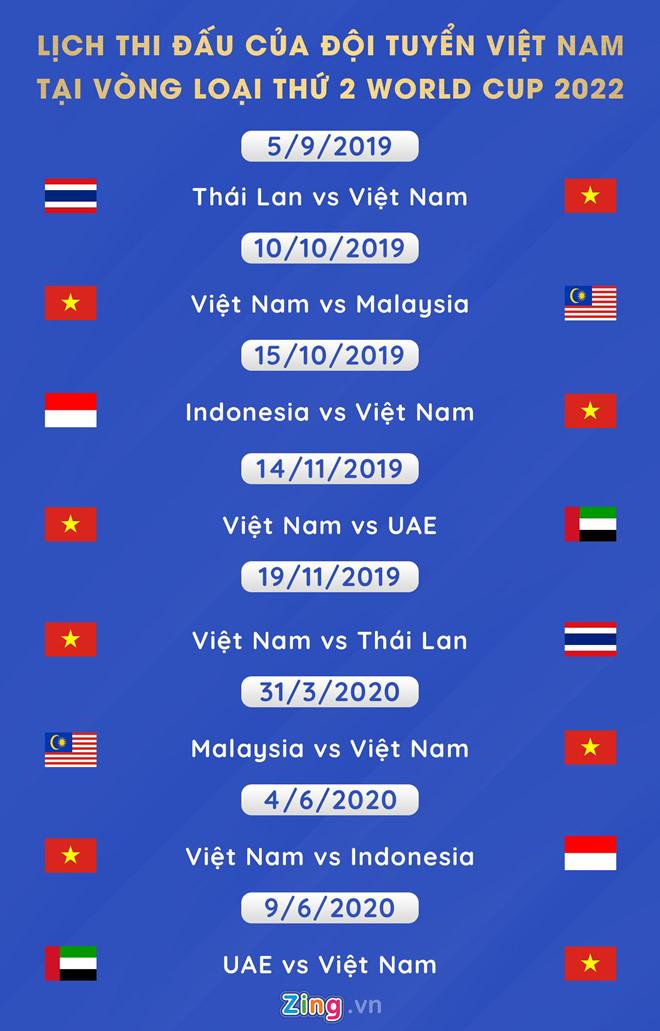Báo Thái Lan tuyên bố bất ngờ khi chạm trán tuyển Việt Nam tại vòng loại World Cup 2022 - Ảnh 2