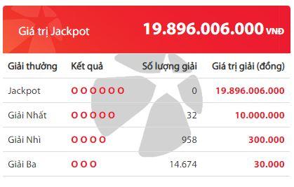 Kết quả xổ số Vietlott ngày 14/2/2020: 32 người để vuột mất giải Jackpot 19 tỷ đồng - Ảnh 2