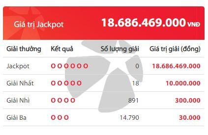 Kết quả xổ số Vietlott hôm nay 14/2/2020: Đi tìm chủ nhân giải Jackpot hơn 18 tỷ đồng - Ảnh 2