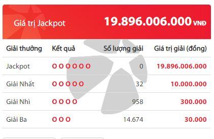 Kết quả xổ số Vietlott ngày 16/2/2020: Ai sẽ là chủ nhân giải Jackpot hơn 38 tỷ đồng? - Ảnh 2