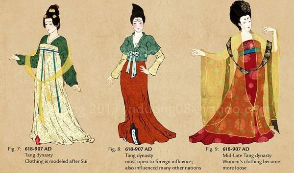 Bí ẩn những bộ trang phục thời nhà Đường: Quý tộc được hở bạo, dân thường phải kín mít - Ảnh 1