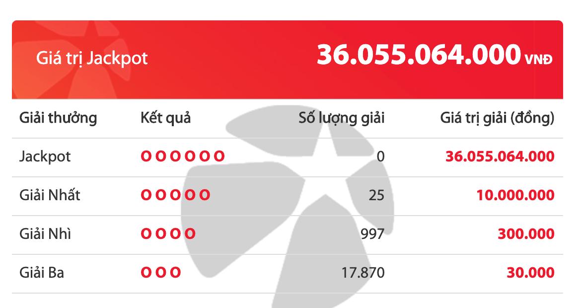 Kết quả xổ số Vietlott hôm nay 1/3/2020: Giải Jackpot 36 tỷ ngày đầu tháng 3 chưa tìm được chủ nhân - Ảnh 2
