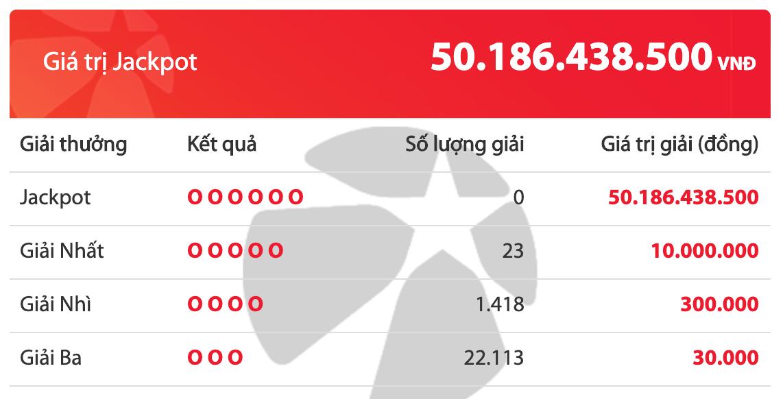 Kết quả xổ số Vietlott hôm nay 11/3/2020: Jackpot hơn 50 tỷ đồng chưa tìm thấy chủ nhân - Ảnh 2