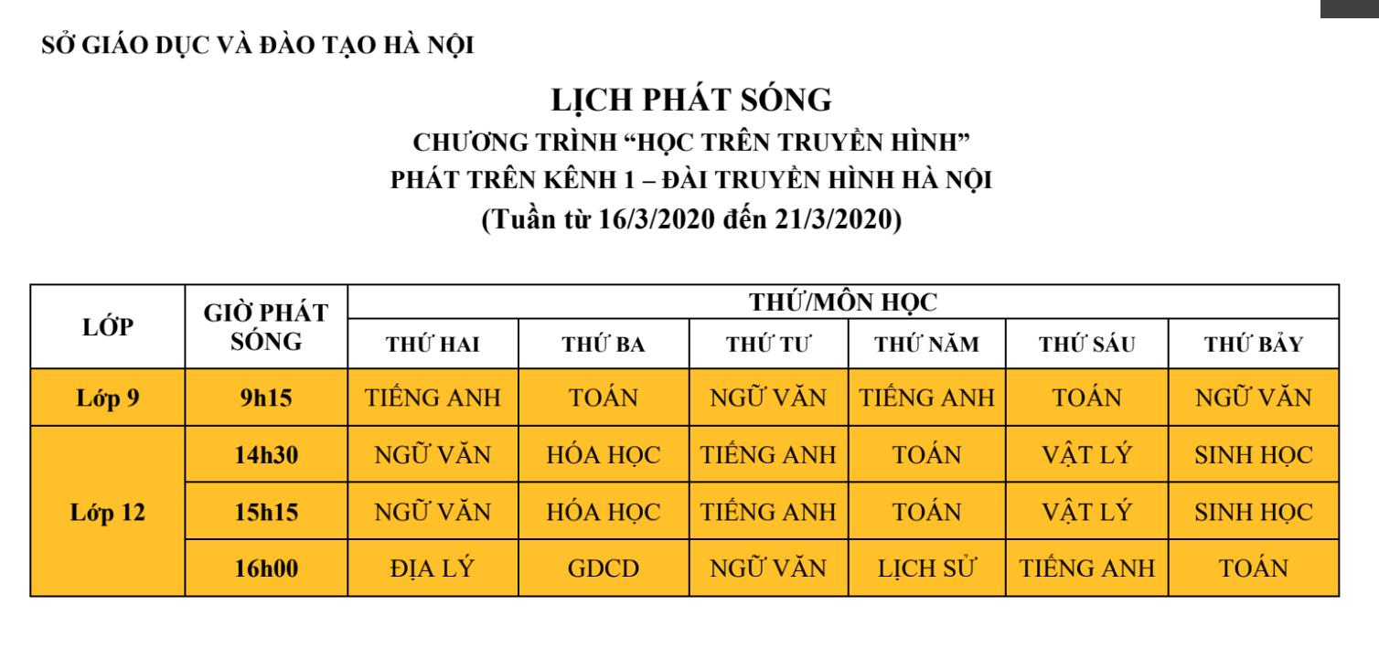 Lịch học trên truyền hình chi tiết và đầy đủ nhất cho học sinh Hà Nội từ lớp 4 đến lớp 12 - Ảnh 1