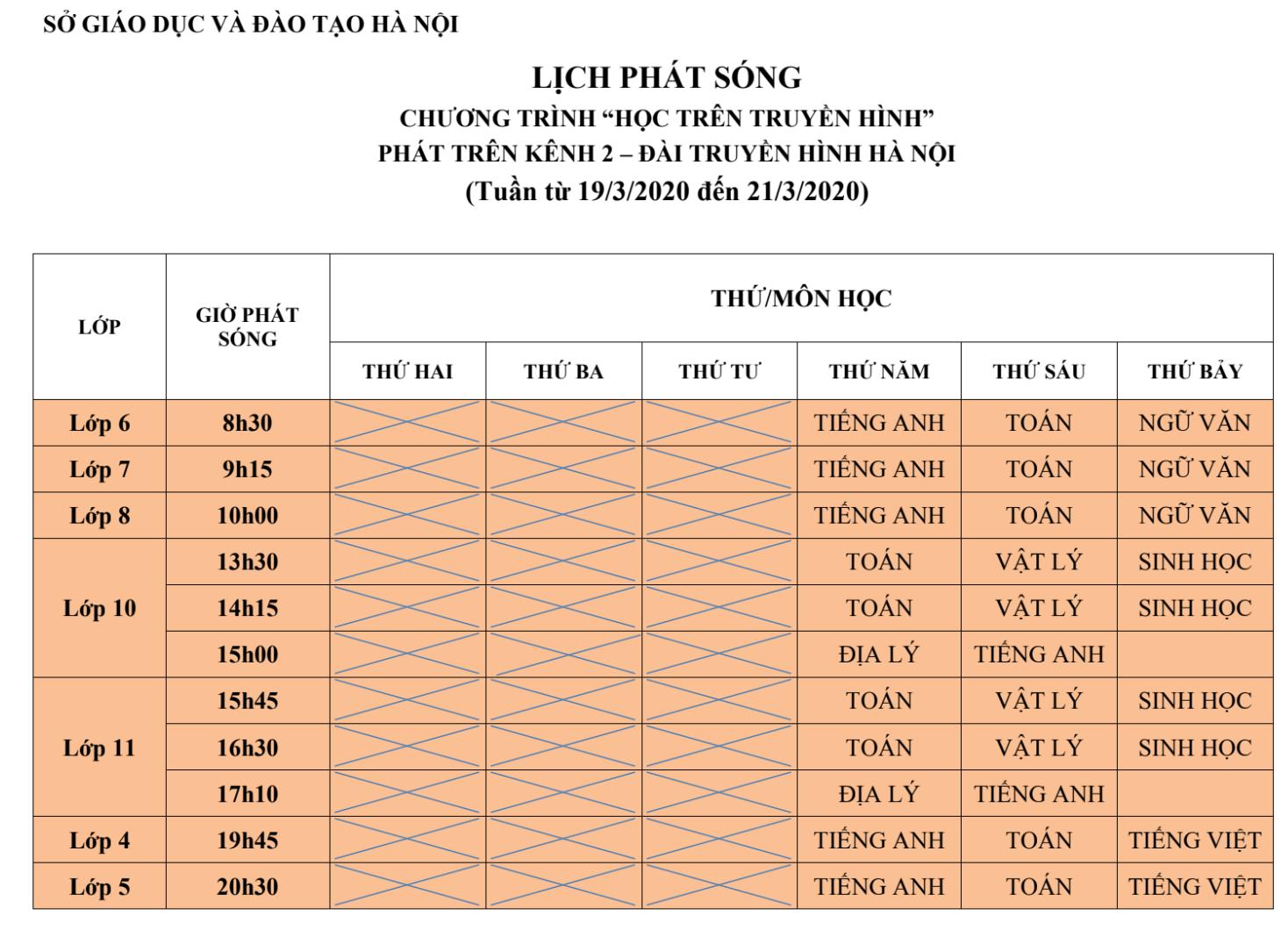 Lịch học trên truyền hình chi tiết và đầy đủ nhất cho học sinh Hà Nội từ lớp 4 đến lớp 12 - Ảnh 2