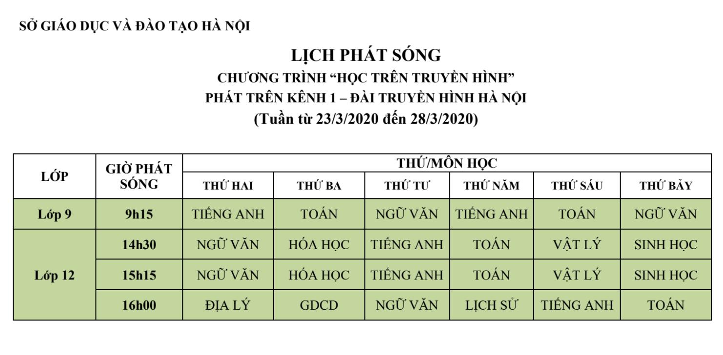 Lịch học trên truyền hình chi tiết và đầy đủ nhất cho học sinh Hà Nội từ lớp 4 đến lớp 12 - Ảnh 3