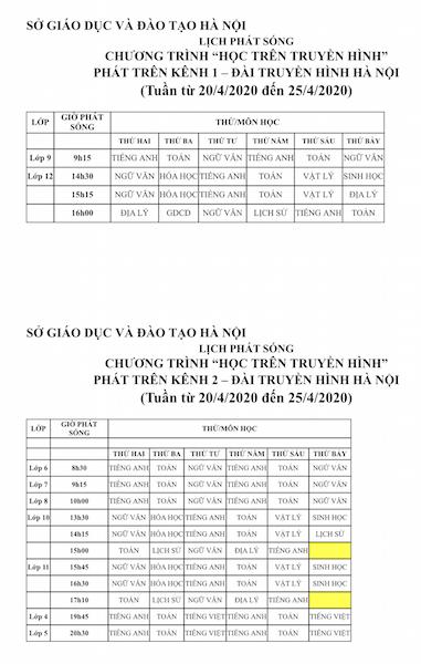 Chi tiết lịch phát sóng chương trình học qua truyền hình từ ngày 20/4 đến 25/4 - Ảnh 1