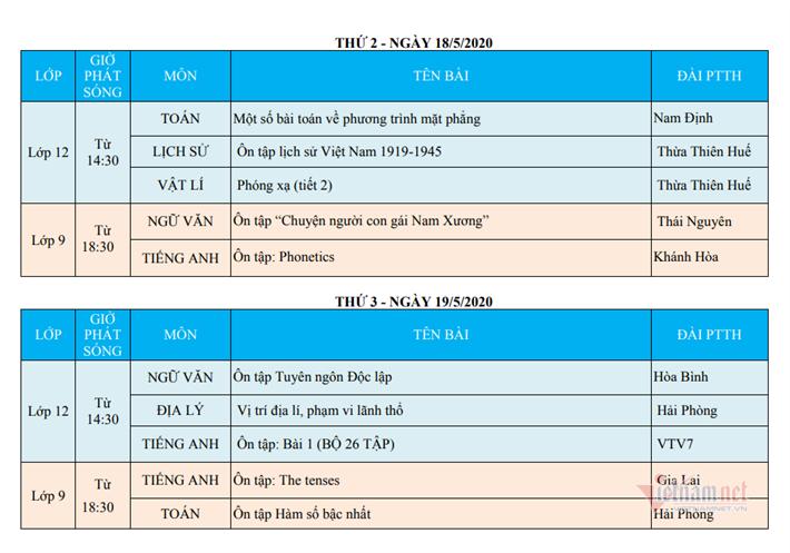 Chi tiết lịch phát sóng chương trình Dạy học trên truyền hình cho học sinh cả nước từ 18/5-23/5 - Ảnh 6