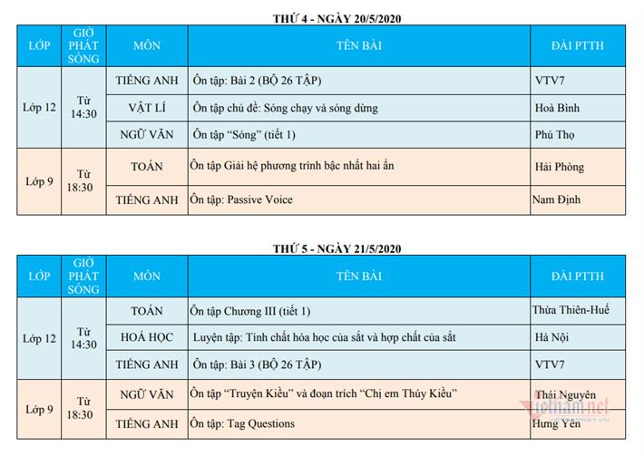 Chi tiết lịch phát sóng chương trình Dạy học trên truyền hình cho học sinh cả nước từ 18/5-23/5 - Ảnh 7