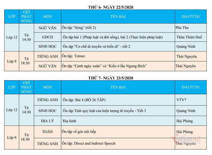 Chi tiết lịch phát sóng chương trình Dạy học trên truyền hình cho học sinh cả nước từ 18/5-23/5 - Ảnh 8