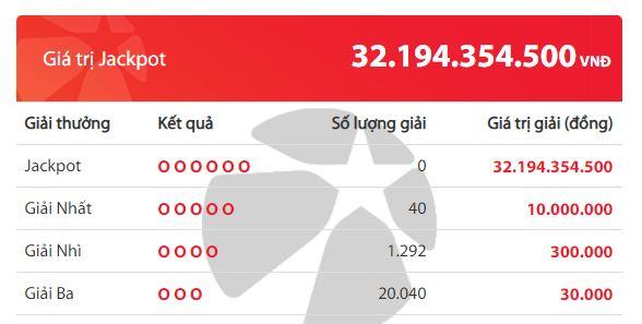 Kết quả xổ số Vietlott hôm nay 22/5/2020: Ai sẽ là chủ nhân giải Jackpot 32 tỷ đồng? - Ảnh 2