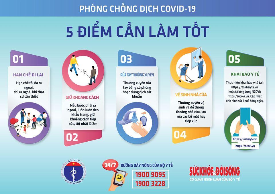 Chiều 3/5, ca mắc COVID-19 số 271 ở Việt Nam là chuyên gia người Anh được cách ly ngay sau khi nhập cảnh - Ảnh 4