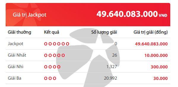 Kết quả xổ số Vietlott hôm nay 3/6/2020: Ai sẽ là chủ nhân giải Jackpot 49 tỷ đồng? - Ảnh 2