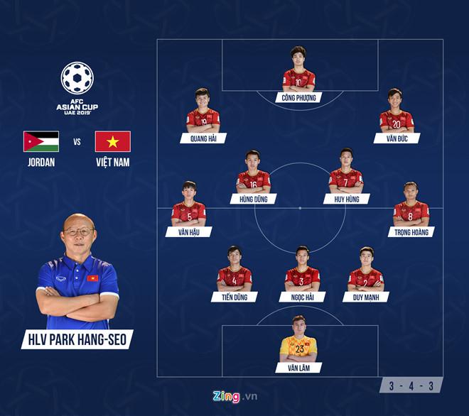 Đội hình chính thức trận Việt Nam - Jordan: Công Phượng đá chính, lá chắn thép trở lại - Ảnh 1